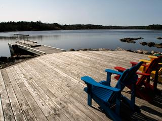 Halifax Canada Vacation Rentals - Home