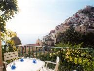 Mimosa | Villas in Italy, Venice, Rome, Florence and Paris